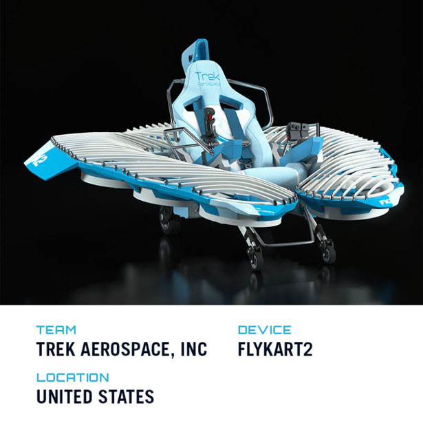 Top Five Winners of GoFly Phase II - Futuristic FlyKart2 by Trek Aerospace Inc.
