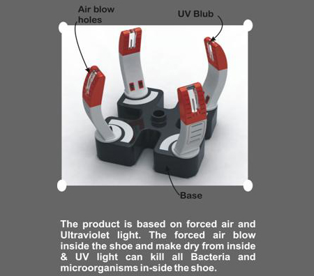 The UV Blower Brings A Healthy Solution To Dry Your Shoes And Gets Rid Of The Persistant Odor