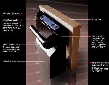 active sound isolation speaker