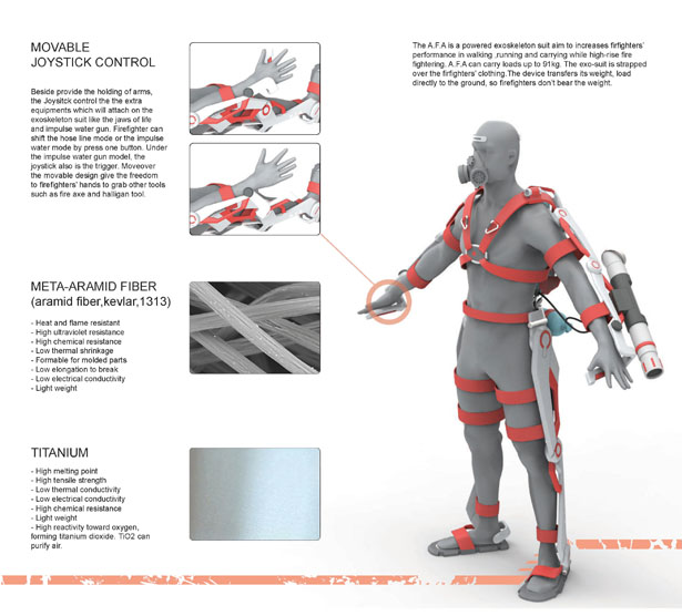 A.F.A. is A Powered Exoskeleton Suit for Firefighter by Jiazhen (Ken) Chen