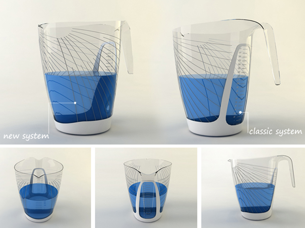 Angle Measuring Cup by Umut Demirel