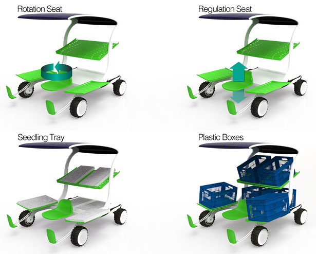 Aram Equipment for Horticulture by Gabriel Henrique Floss