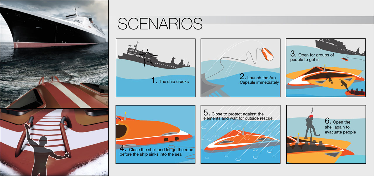 ARC Emergency Raft : A Safe and Dry Emergency Shelter During Marine Disaster
