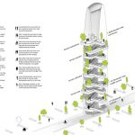 Ascension New Gate Observation Tower by Superspace