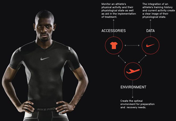 Athlete's Plane : A Plane and A Mobile Facility to Optimize Athletic Performance
