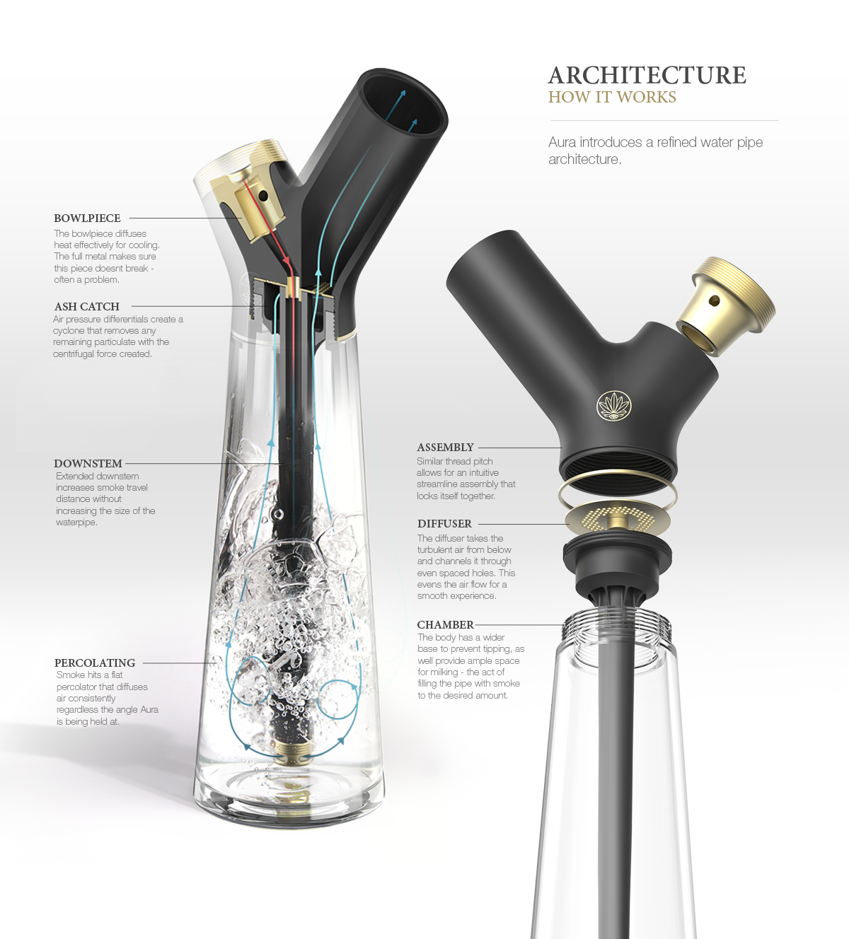 Aura Water Pipe : Modern Bong for Smoking Your Tobacco or Weed - Tuvie
