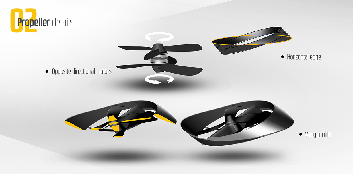 Autonomous Passenger Drone Features Modular Design For