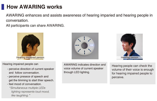 Awaring for Hearing Impaired People by Yoshihiro Kaneko