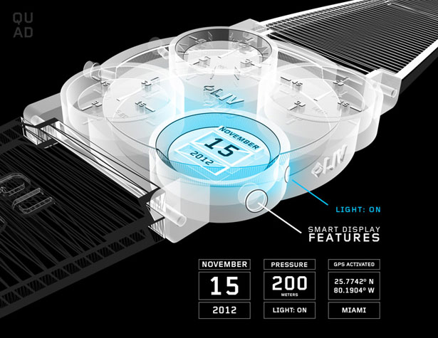 Bell & Ross QUAD Watch Concept by Alex Marzo
