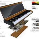 Beyond Silence Digital Piano for Hearing Impaired People