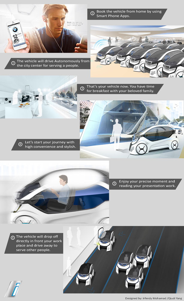BMW Honey Comb Concept Car by Irfendy Mohamad and Qiudi Yang