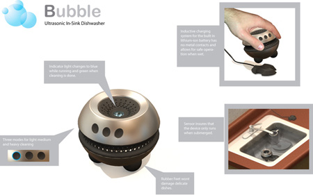 bubble ultrasonic dishwasher