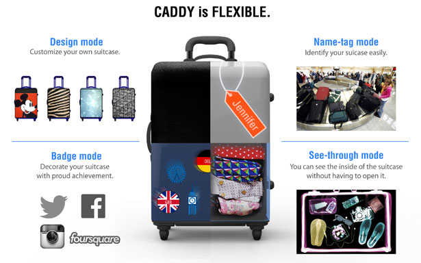 Caddy Smart Carry-on Suitcase by Jihyun Seo