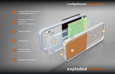 cellphone camera concept