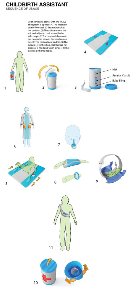 childbirth assistant device