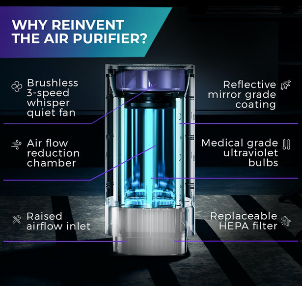 Clean-Tech: Powerful Yet Safe UVC Air Purifier for Home, Office, or Restaurants