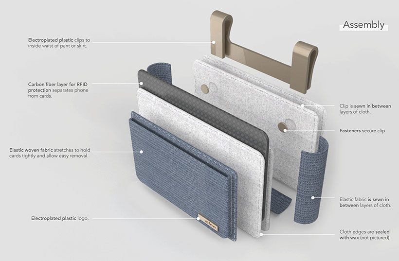 Cleo - Grab and Go Wallet by Katherine Koons