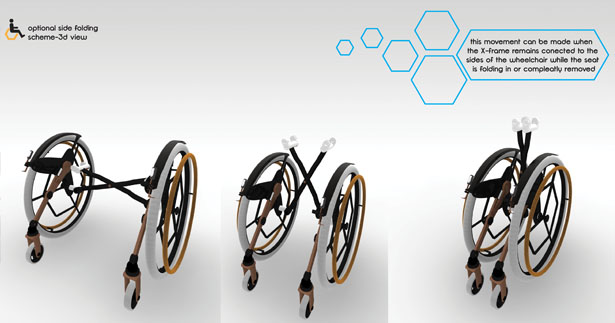 Comb Multifolding Wheelchair by Rudolf Mihu