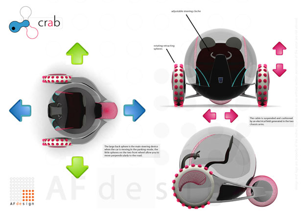 CRAB Urban Vehicle by Andrea Filogonio