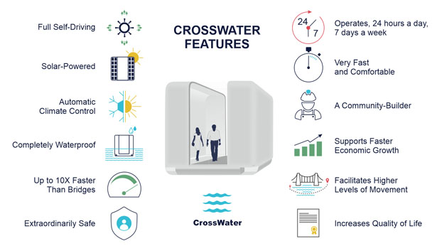 CrossWater Automous Taxi for Faster, Cheaper, Safer, and Greener Travel