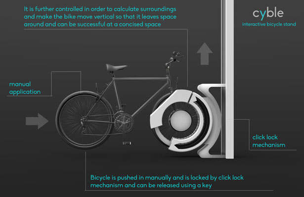 CYBLE Interactive Bicycle Stand by Subinay Malhotra