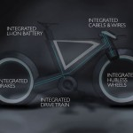 Cyclotron Bike: Innovative Spokeless Smart Cycle with Airless Tires