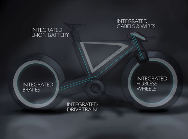 Cyclotron Bike: Innovative Spokeless Smart Cycle by Cyclotron Cycles