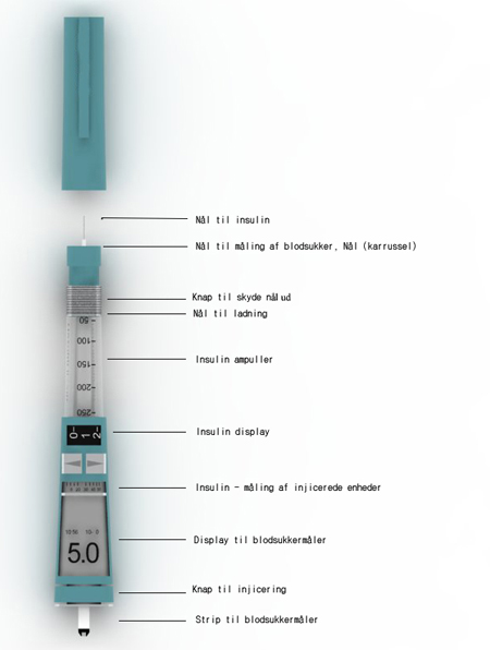 multipen for insulin test