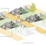 Delta Bamboo Residential Retracts During Storms and Expands When It's Safe