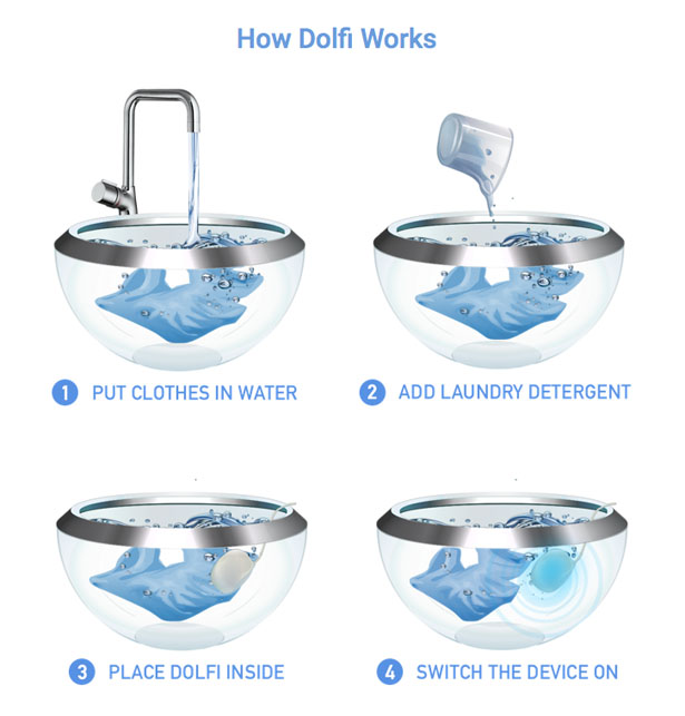 Dolfi Next Generation Washing Device