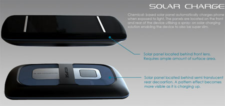 eclipse intuit cell phone concept