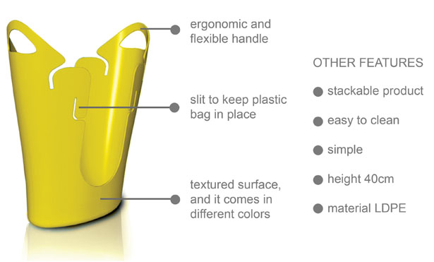 Eco-Bin Garbage Bag by Stephen Reon Francisco