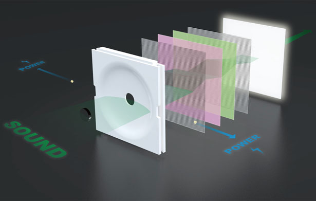 Eco Noise : Lighting Panel Powered by Sound