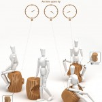 Enjoy Sitting : Multi Function Seat by Ryan Jongwoo Choi