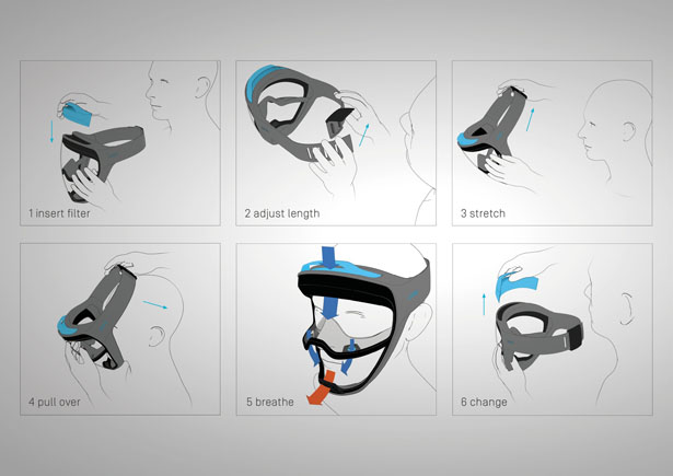 Espire Full Face Respirator by Carlos Schreib