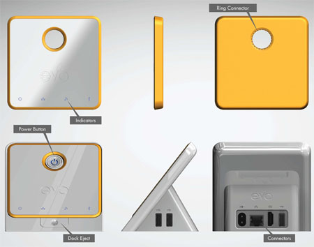 evo pc saving energy pc concept