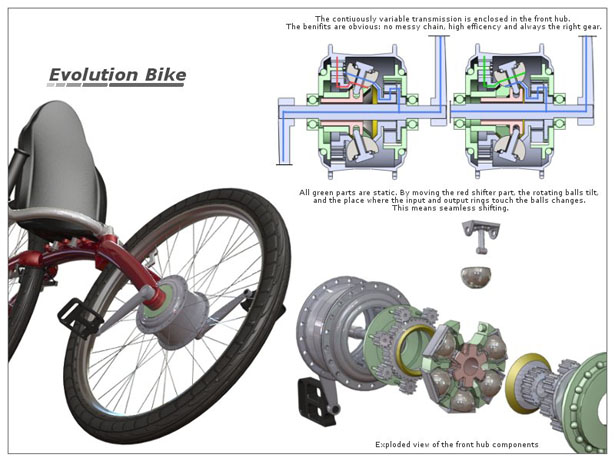 Evolution Bike by Roel Verhagen Kaptein