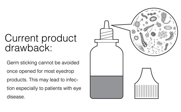 Eye Genius Eye Drops Packaging by Toby Zheng