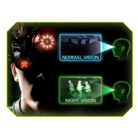 eyeclops night vision googles