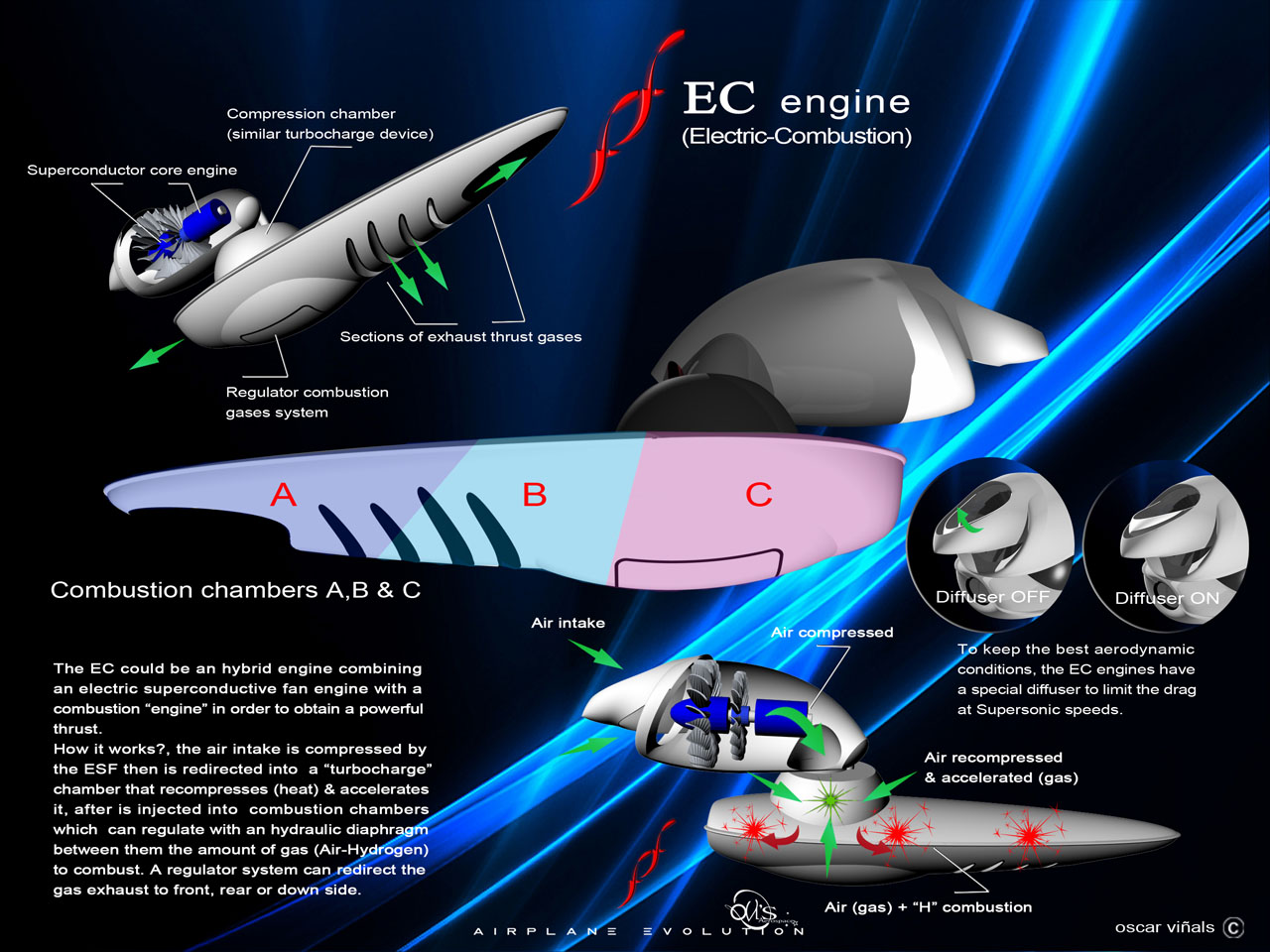 Flash Falcon Ff Futuristic Electric Supersonic Jet With Its Own Boeing 747 Engine Diagram By Oscar Vinals