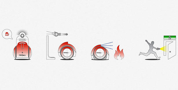 Fireball Automatic Fire Extinguisher by Jae Young Kim