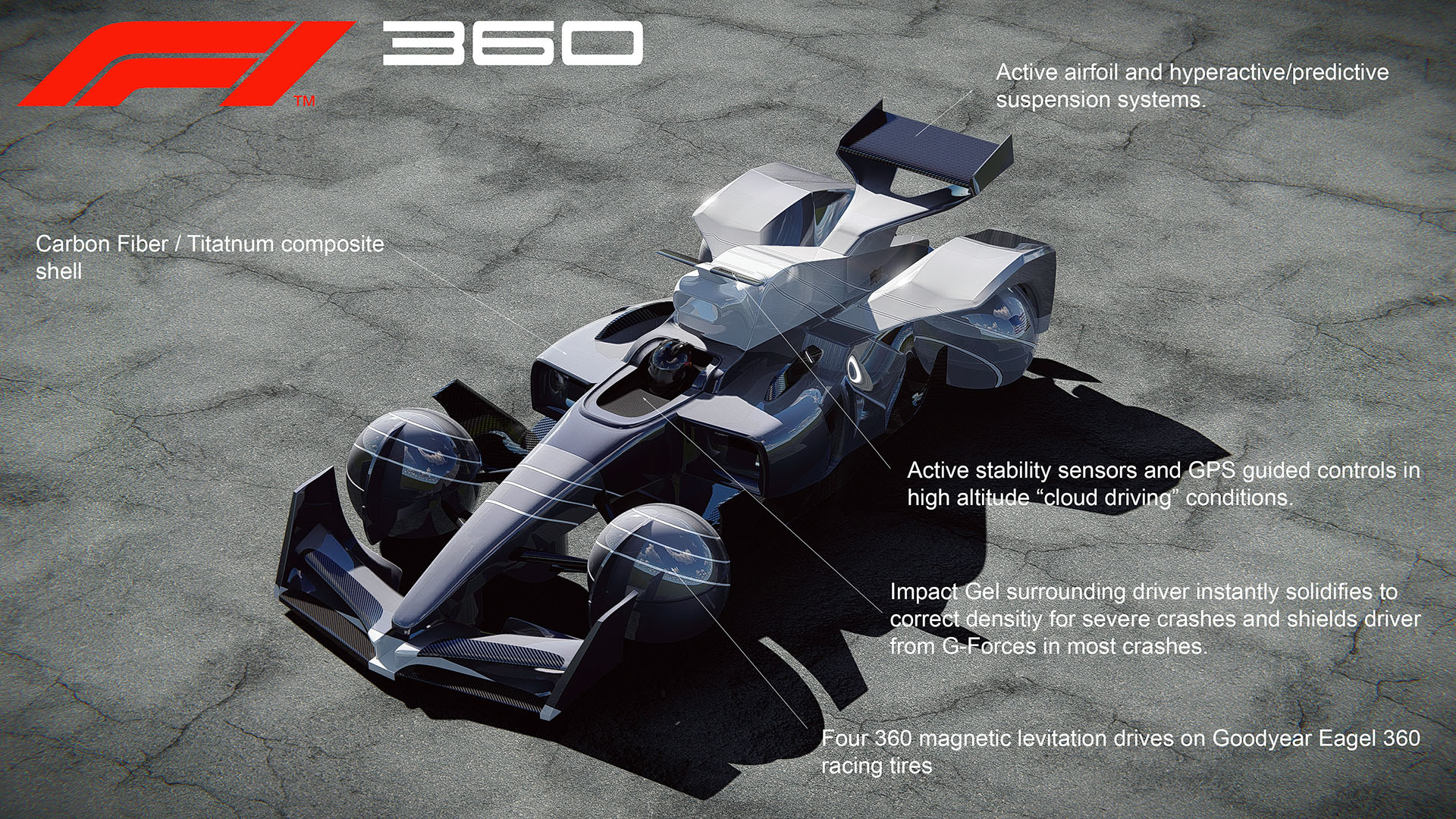 Formula One 360E Concept Racing Car Features Goodyear Eagle 360