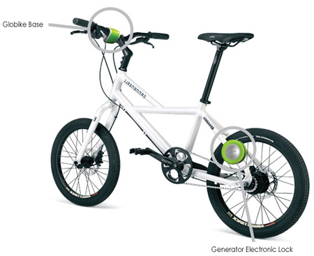 freecycle globike
