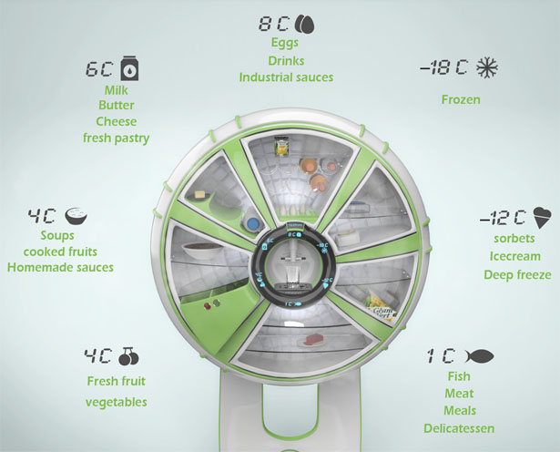 Frigido Economic Fridge Concept by Sakly Sadok