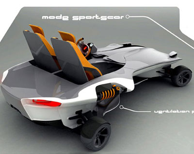 future skateboard car concept