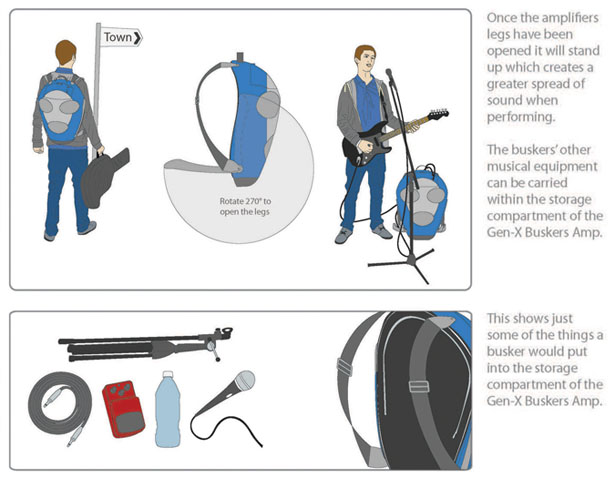 Gen-X Buskers Amp by Nathan McDonald