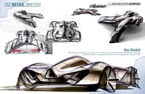 GIUSEPPE : The Next-Generation F1 Machine Concept For 2025 by Jaemin Park