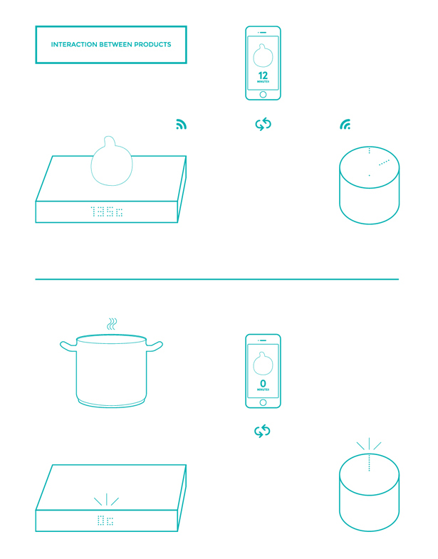 GKILO Smart Kitchen Scale by Thingk