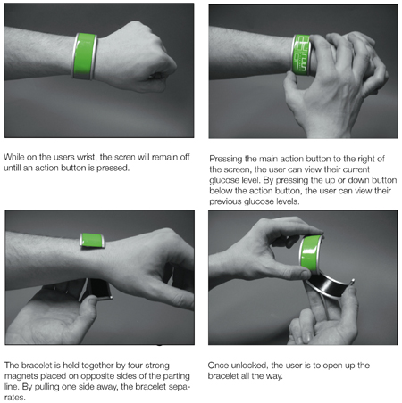 Gluco M Wristband Monitors Your Blood Glucose Levels Tuvie