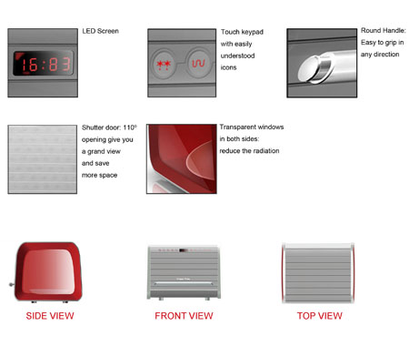 Grand View Microwave Oven